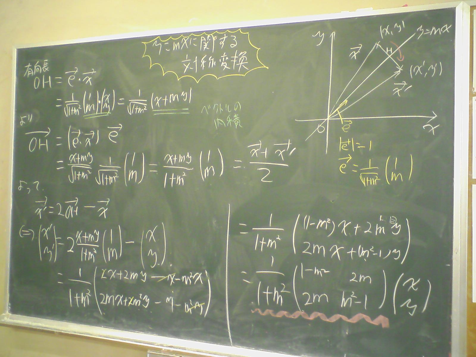 y=mxに関する対称変換