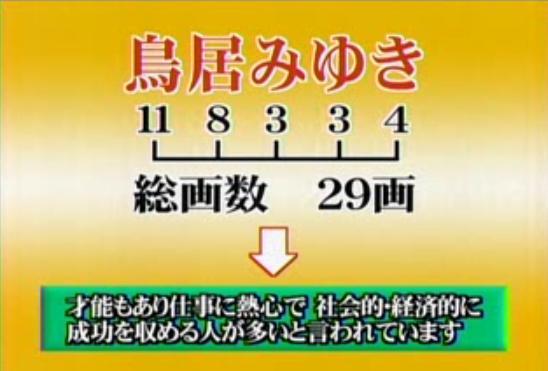 MIYUKI TORII キミハブレイク  20081216